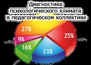 тренинги-с-педагогами-семинары-эмоциональное-выгорание-психологический-климат (2)